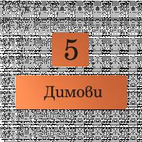 Табелки за пощенска кутия Димитрови - мед